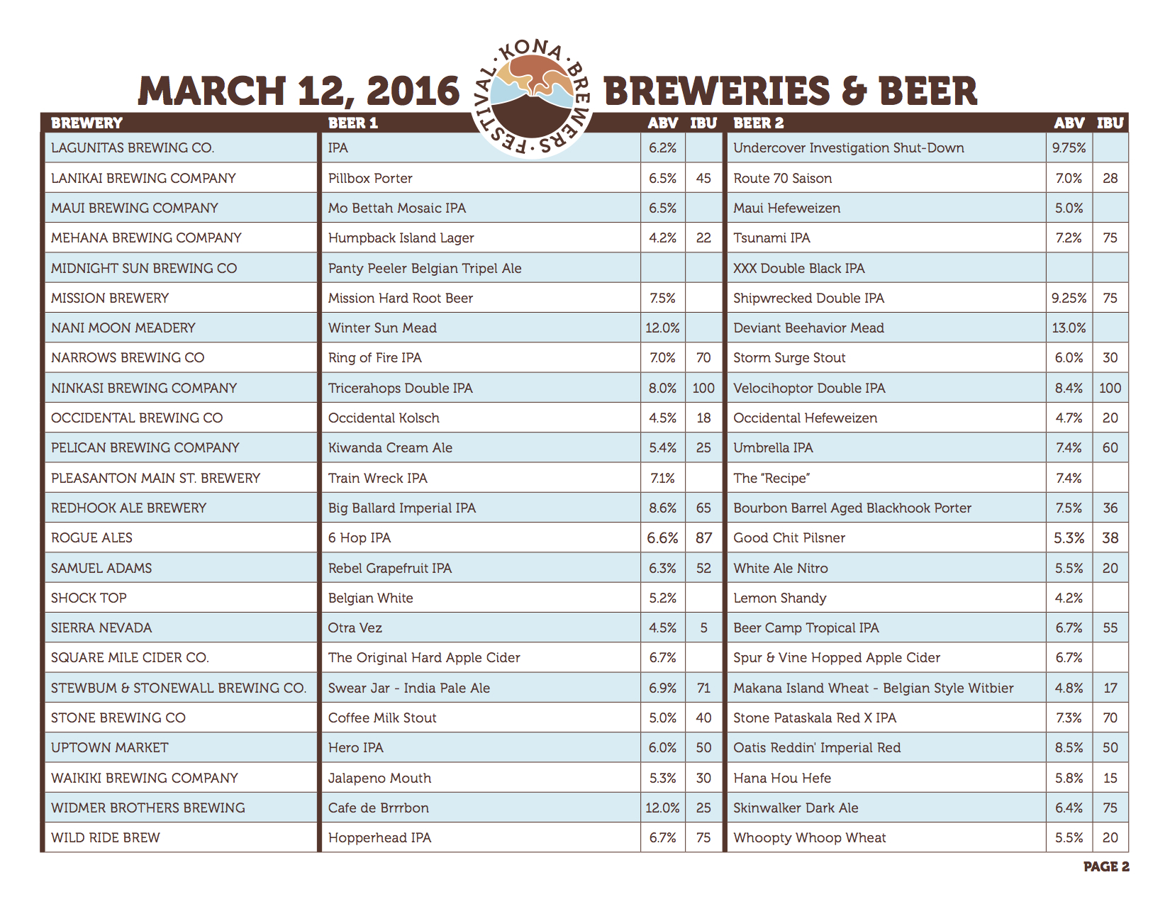 KBF2016_BreweryChart2
