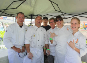 Kona chef Group